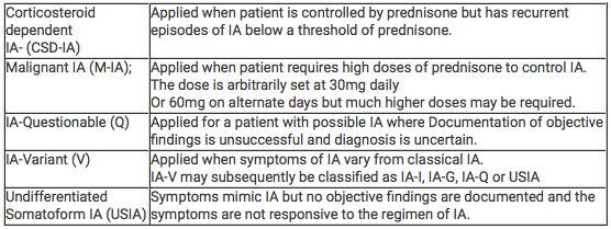 Variations of IA Diagnoses.png