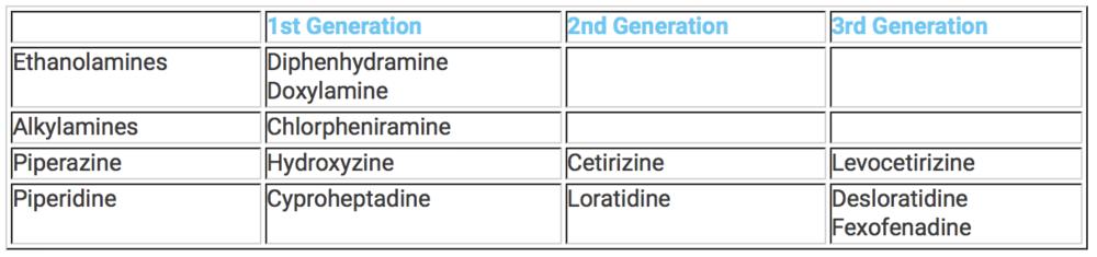 antihistamines.png