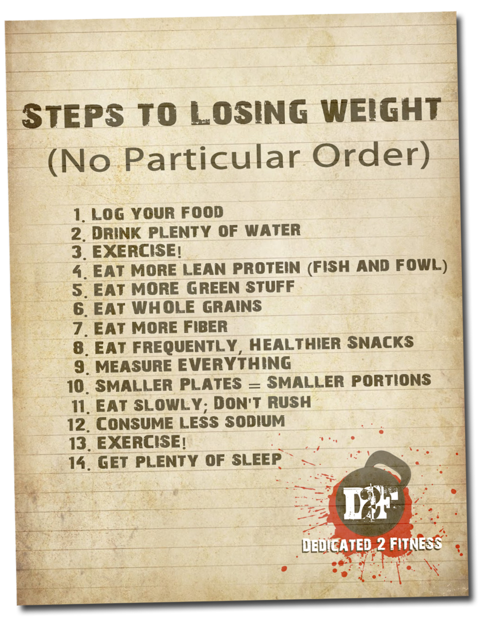 D2F_Weight_Loss_Checklist.png