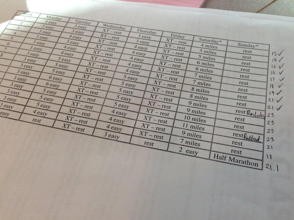My training schedule for the half marathon