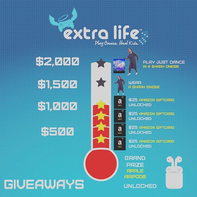 $1,000!!!!!!! I'm busting out the shark onesie early for this one. Let's keep it rolling all night long! Donate or watch: http://audience.gives #extralife2018 #sharkonesie #charity #gaming
