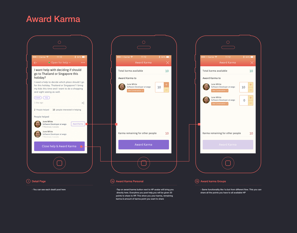 Award Karma flow  (click/ tap for bigger pict)