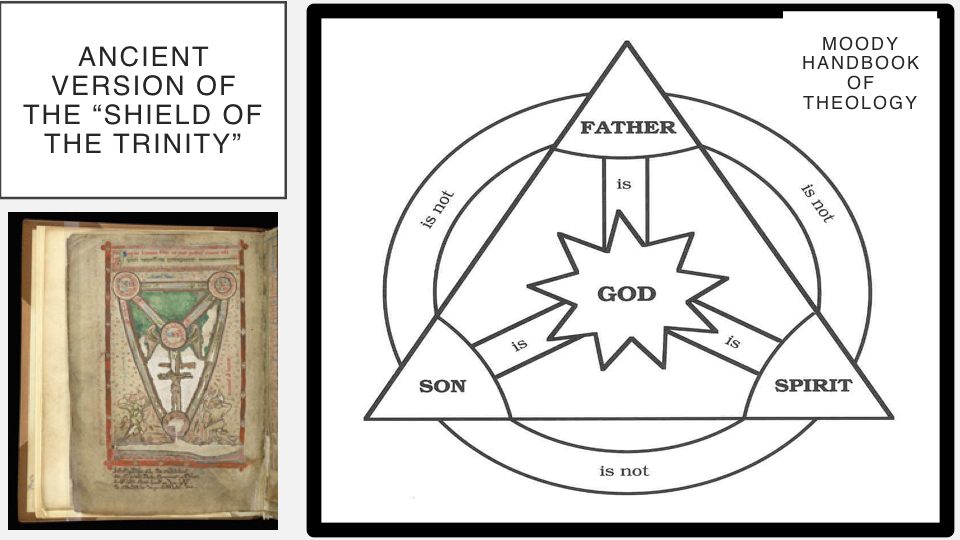 Sermon #8. Calvary Bible Church. 2.4.18 Doctrinal Statement. God.006.jpeg