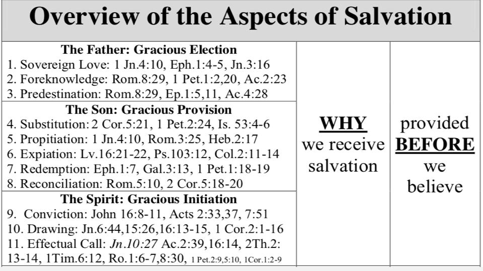 Sermon #37. CBC. 6.3.18 PM. Doctrinal Statement. Salvation PROJ.008.jpeg