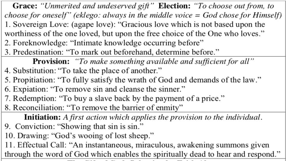 Sermon #37. CBC. 6.3.18 PM. Doctrinal Statement. Salvation PROJ.009.jpeg