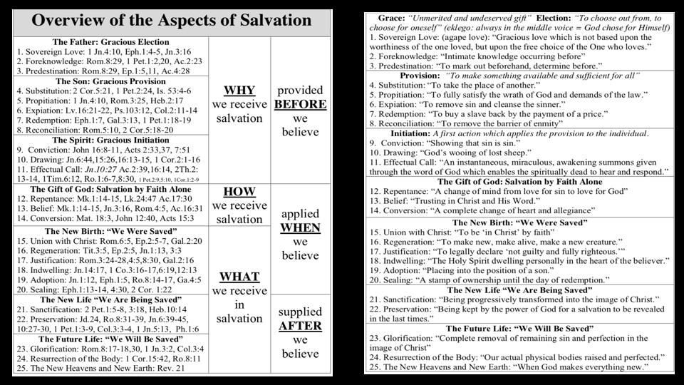 Sermon #39. CBC. 6.17.18 PM. Doctrinal Statement. Security & Assurance.004.jpeg
