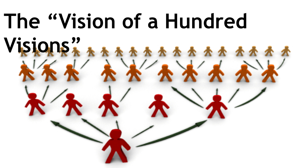 Sermon #41. CBC. 7.1.18 AM. Vision of 100 Visions. Part 2. proj.003.jpeg