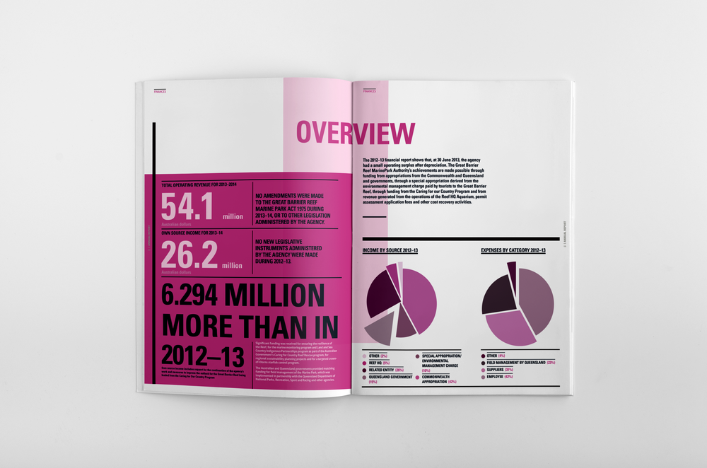 Annual Report | Spread 3.jpg