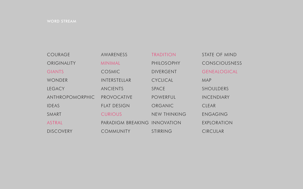 3.Branding Styles (Page 2).png