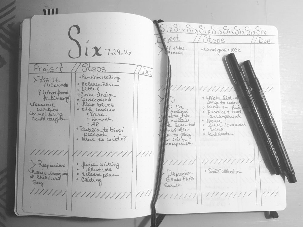 "Part of my  ""six list"" ....the running list of creative work that I've actively outlined for work."