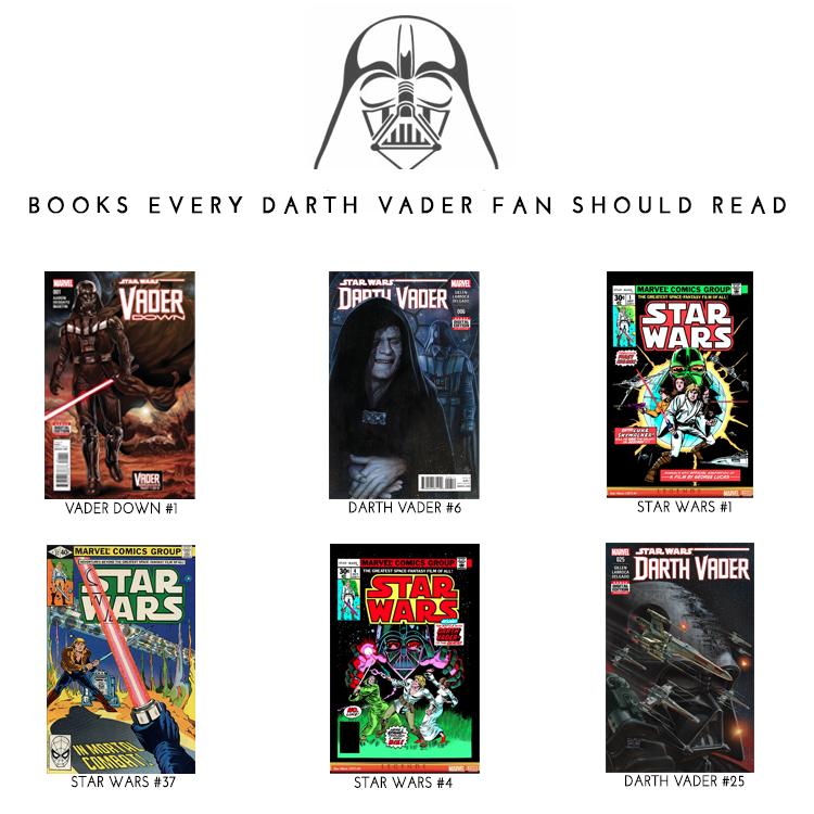 Best Darth Vader Comic Book Stories