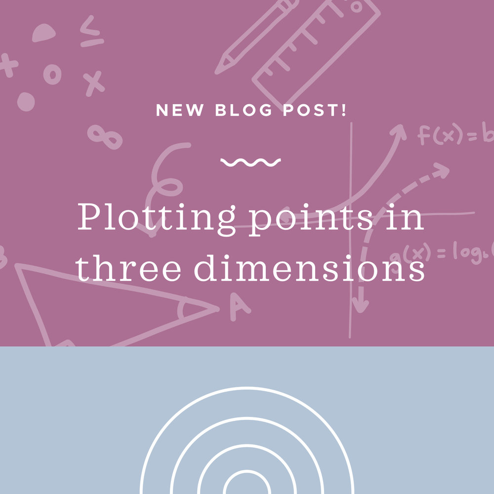 plotting points in three dimensions.jpeg