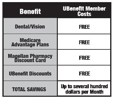 ubenefit_cost_savings_chart.png
