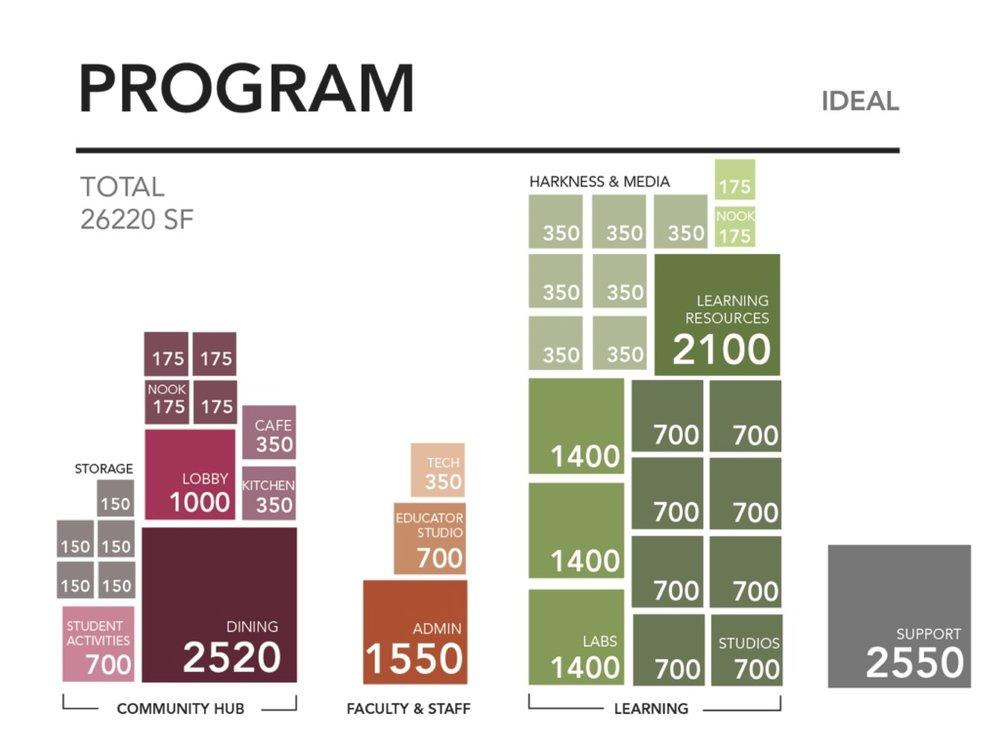 beacon program diagram.jpg