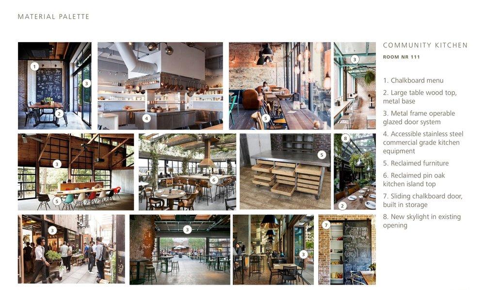 community+kitchen.jpg