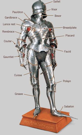 ArmorGuide.jpg