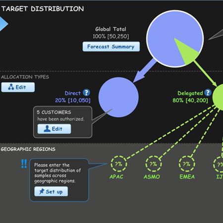 Target distribution (mockup)