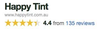 Reviews @ Productreviews.com.au