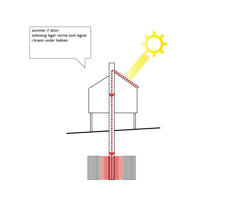 Bygget SNITT diagrams 1-01.jpg