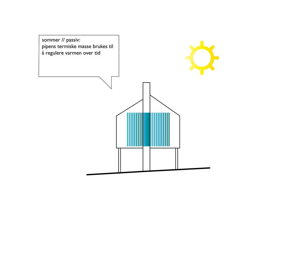 Bygget SNITT diagrams 5-01.jpg