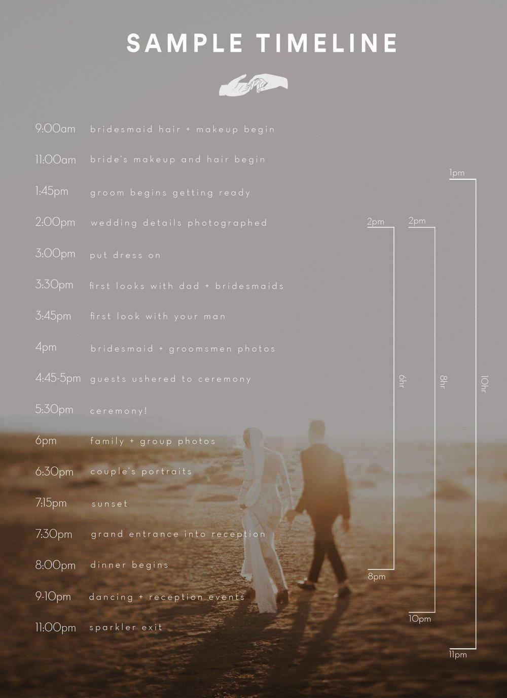 Sample-timeline.jpg