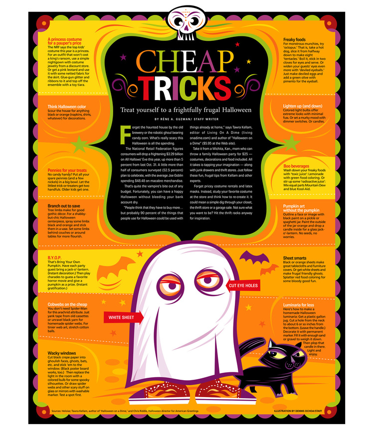 Frugal Halloween Ideas And Tips