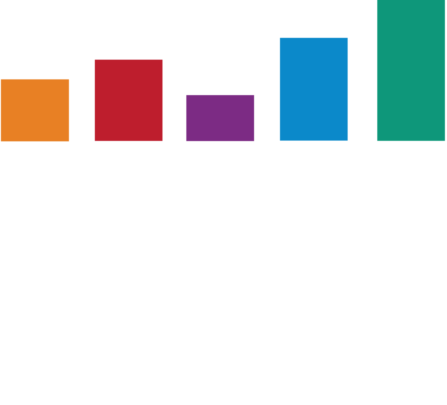 Media Prefs by Interact