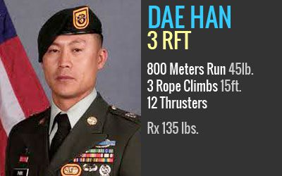 Dae Han Park | Age 36 | Watertown, Connecticut   U.S. Army Sergeant First Class Dae Han Park, 36, of Watertown, Connecticut, assigned to the 3rd Battalion, 1st Special Forces Group (Airborne), based out of Joint Base Lewis-McChord, Washington, died on March 12, 2011 in Wardak province, Afghanistan, from wounds suffered when enemy forces attacked his unit with an improvised explosive device. He is survived by his wife, Mi Kyong, daughters Niya and Sadie, parents Joseph and Bonnie, and siblings Katie and Saejin.