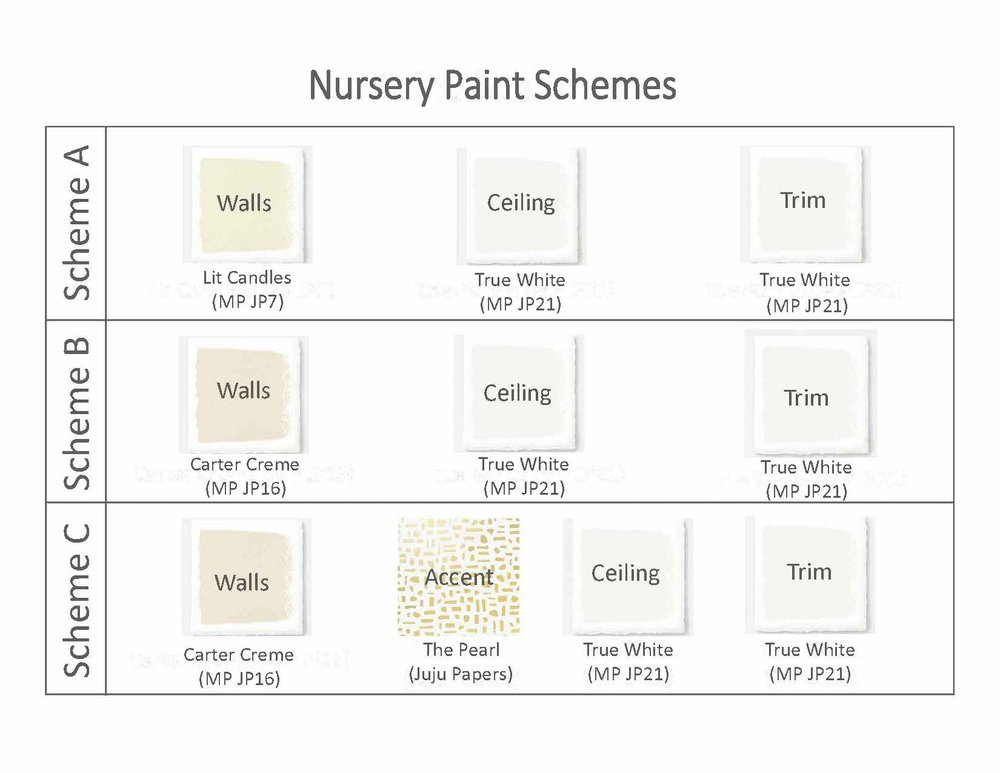 the change up-paint schemes