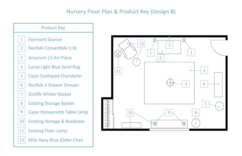 the change up-floor plan b
