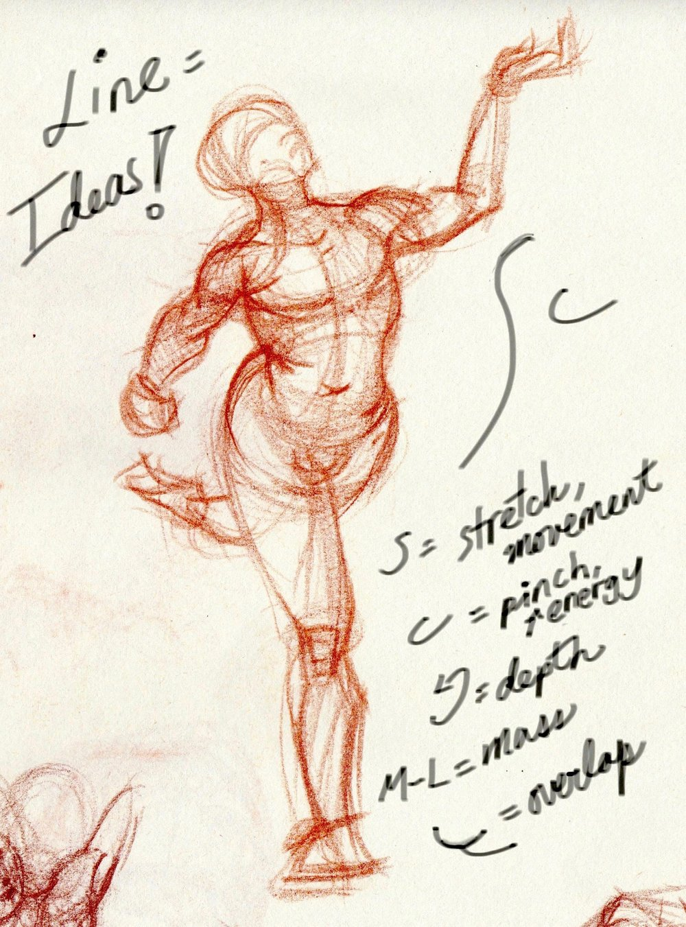 Portrait Drawing & Artist Anatomy - Oct 3rd - 11th. Classes are full.