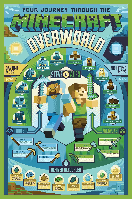 minecraft_overworld_final-01.jpg