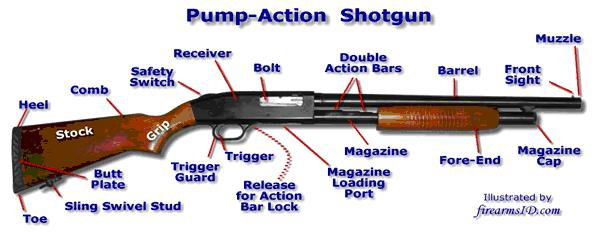 pumpaction.JPG