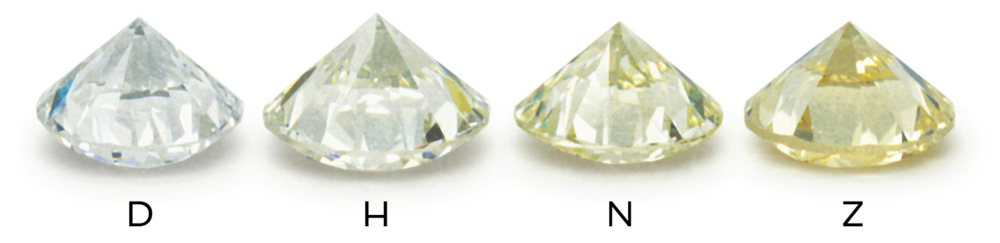DIAMOND COLOR SCALE, GIA DIAMOND COLOR SCALE, DIAMOND BUYER, SELL MY DIAMONDS, TOP DIAMOND BUYERS