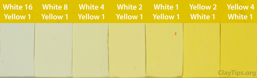 Yellow and White Plasticine