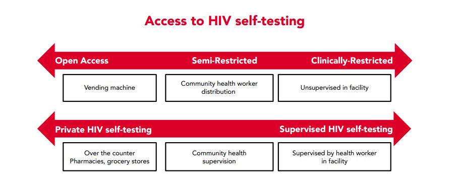 UNAIDS model.JPG
