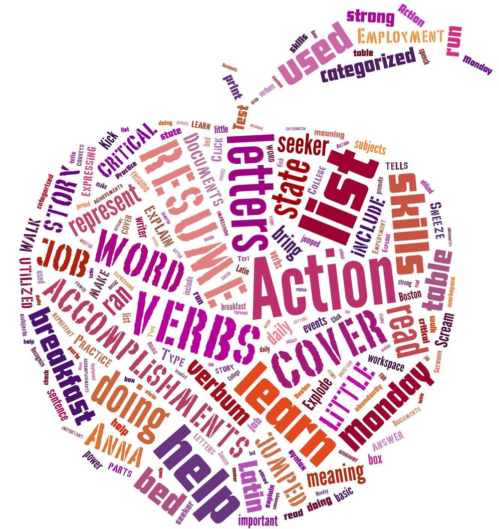 how to do resume action verbs careerly