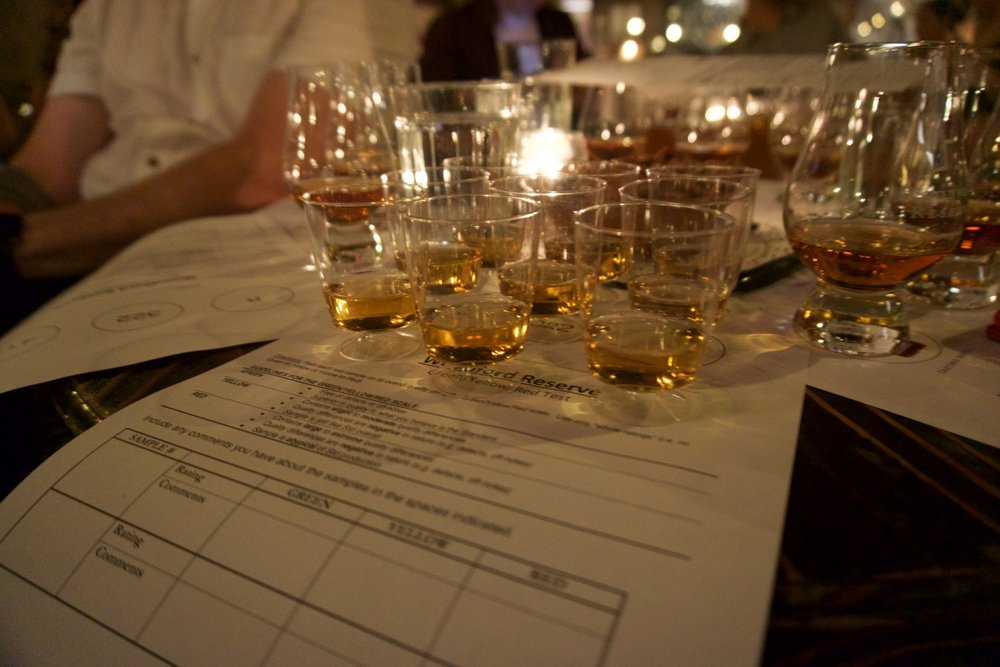 An example of the testing sheet used by the sensory panel at Woodford Reserve.