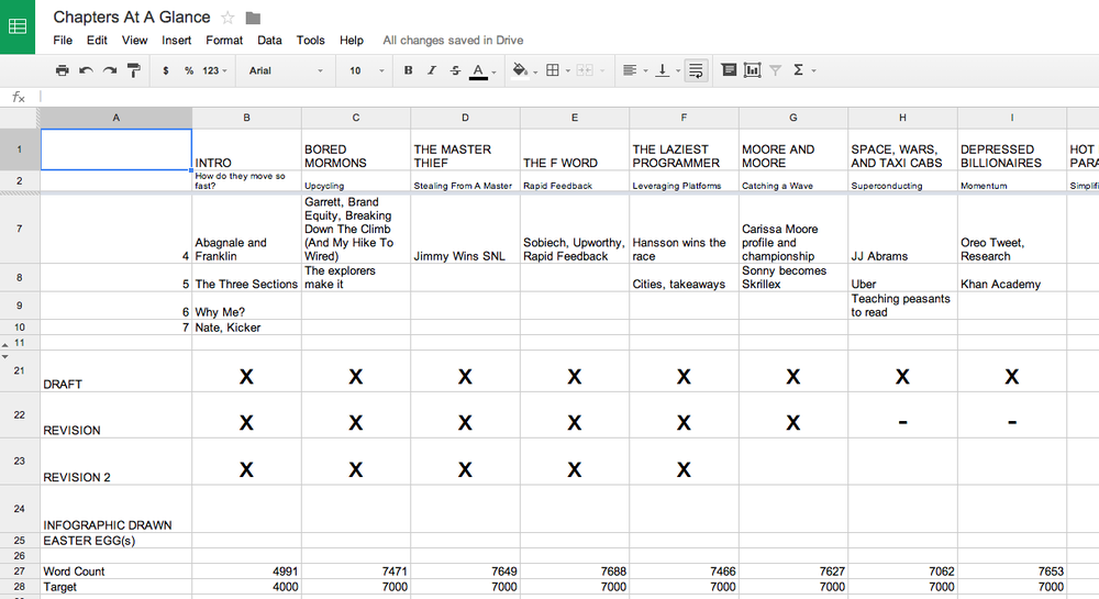 "My Google Sheet of ""Chapters at a glance"""