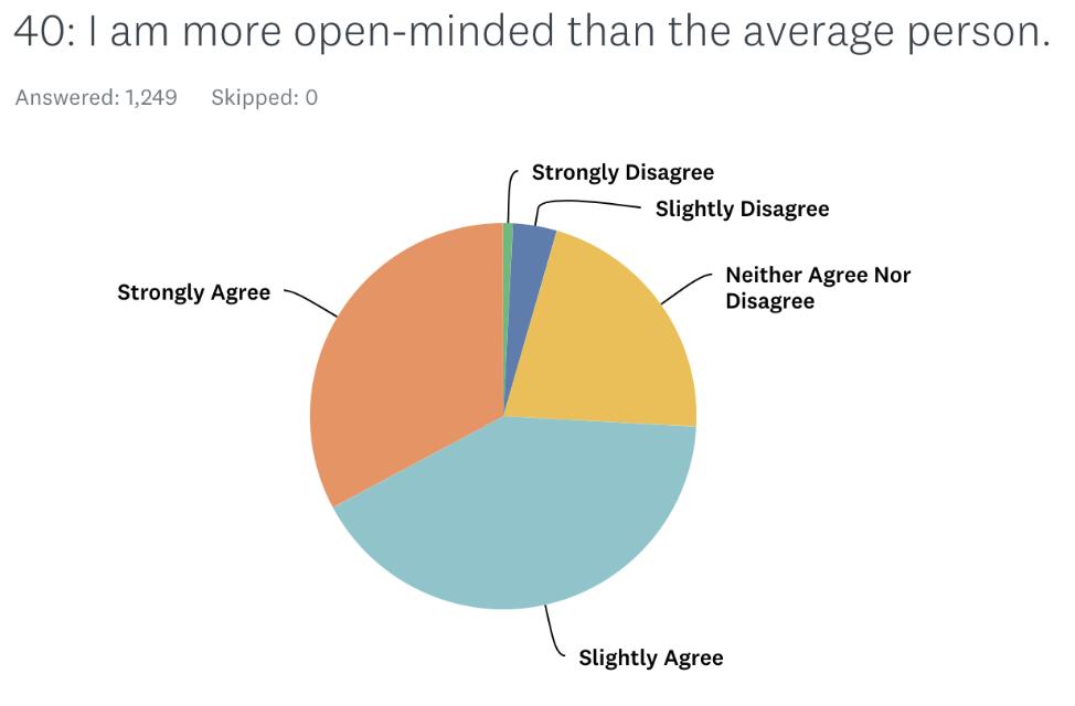 Source: Dream Teams 2018 IH Survey
