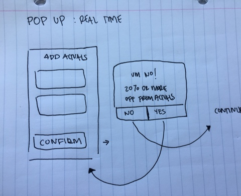 4. Pop Up