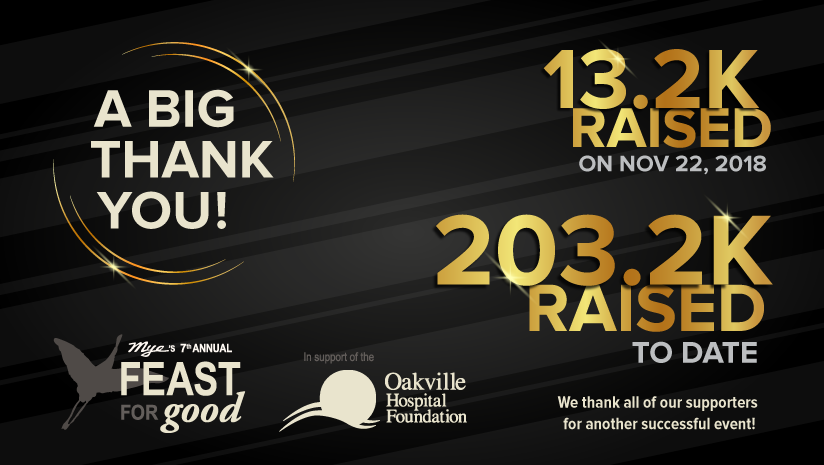 Thank You   A HUGE thank you to our supporters for another successful event! Feast for Good 2018 was truly a spectacular celebration and we could not have made it happen without the unwavering support of our dear guests, generous sponsors, and the whole Mye team. Words cannot describe how fun this year's party was and we sincerely thank everyone for taking part in helping us support the Oakville Hospital Foundation!