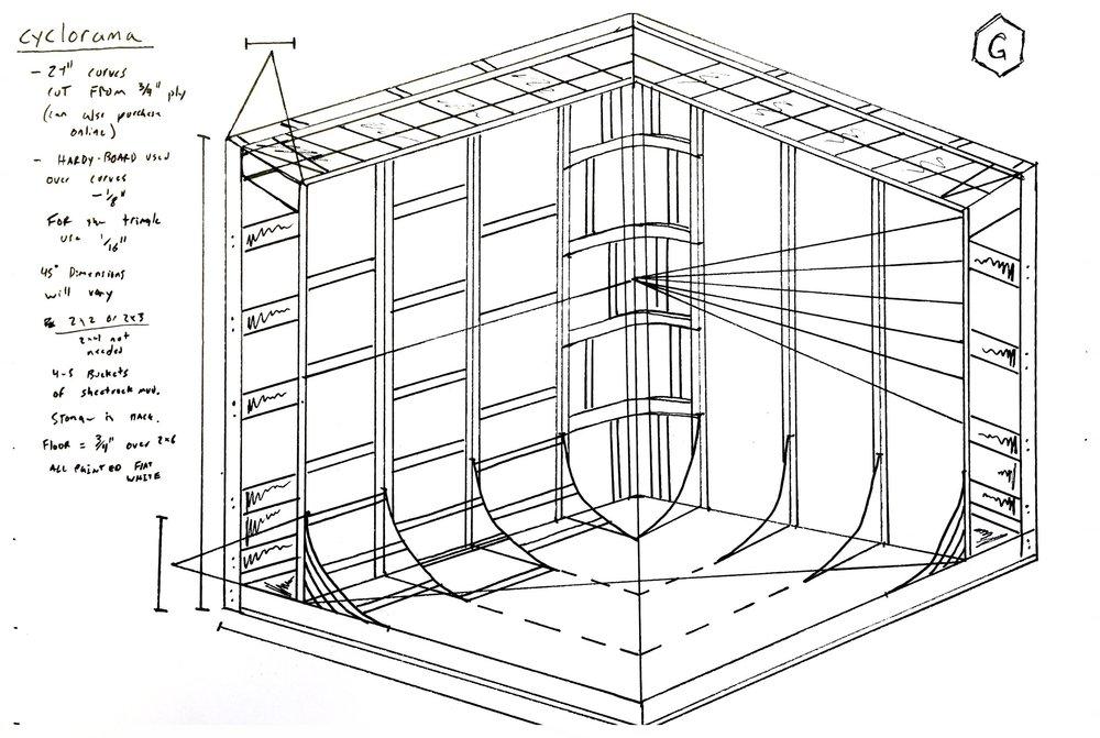 Cyc+Wall+(corner).jpg
