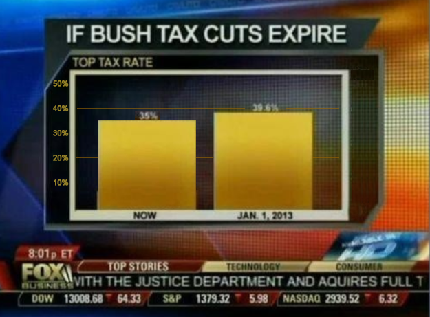 Bush-cuts-fixed.png