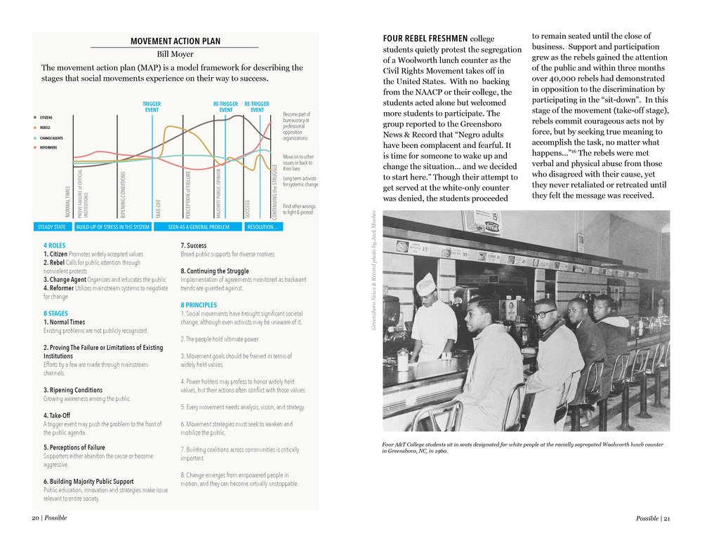 Sustainability Primer Two Page Layout15.jpg