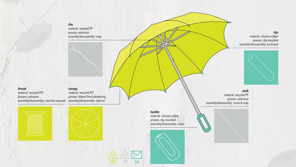 umbrella_02.jpg