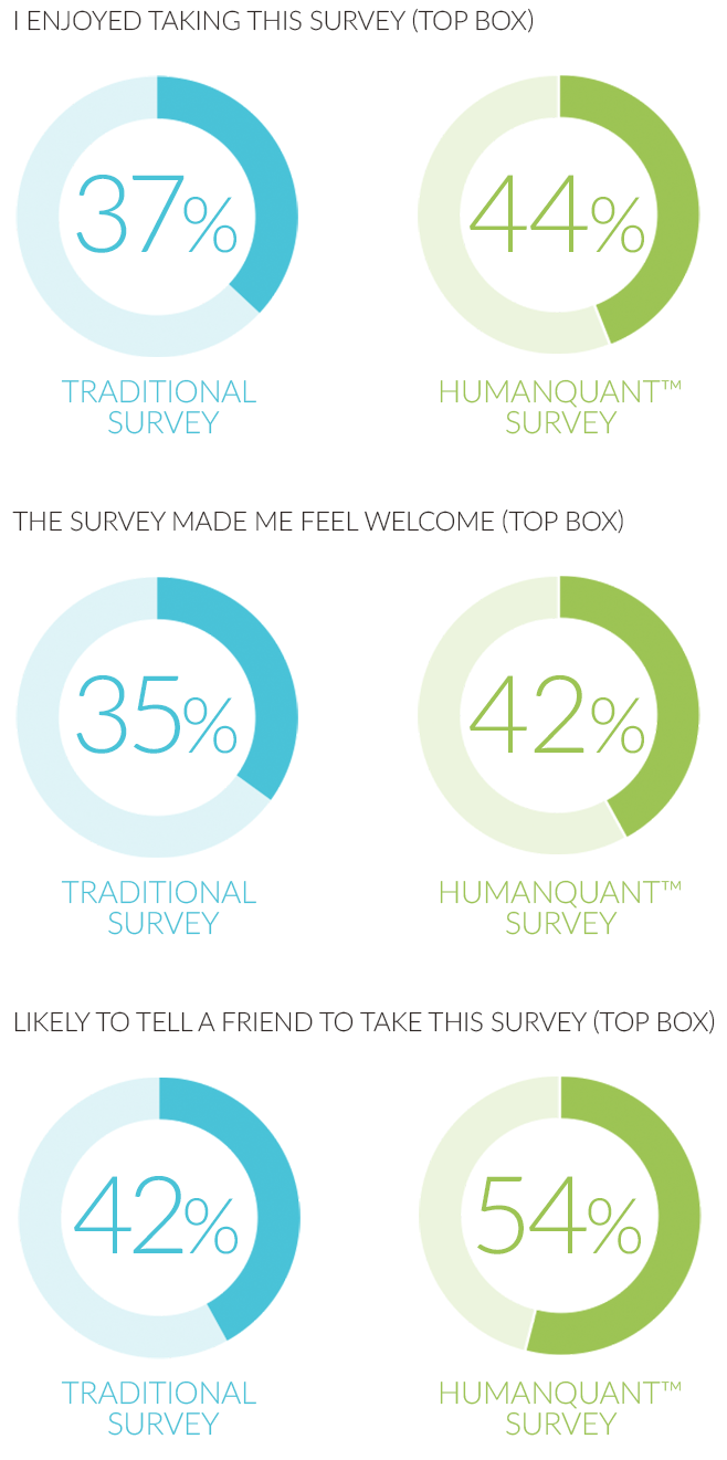 HumanQuant_Blog_Graphic.png