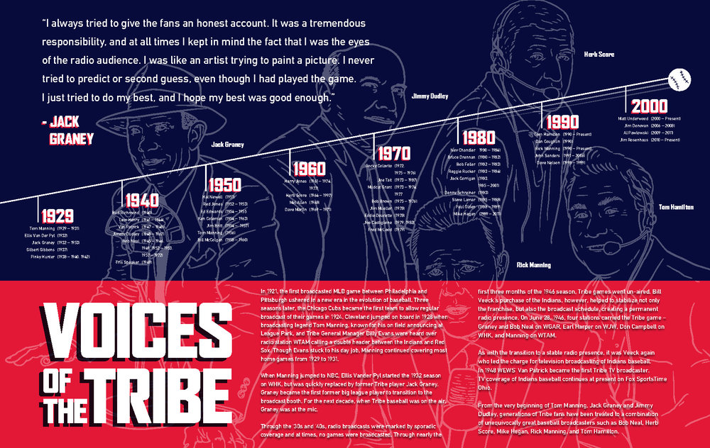 18IND029-Voice of the Tribe Wall Graphics_VAR3.jpg