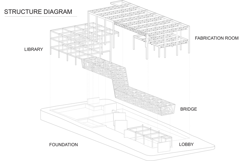 Structure diagram showing the steel structure and the concrete pier foundation