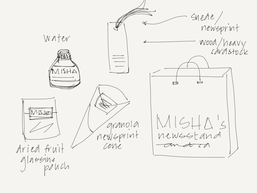 misha_process3.png